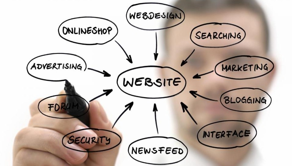 Sito web e business